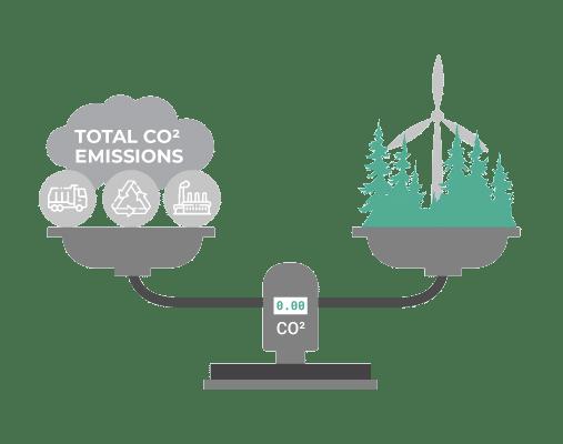 Carbon-neutral-waste-subaito